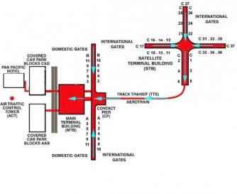 38 KLIA Map